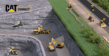 Technologie Embarquée Caterpillar Equipment Offers Machines