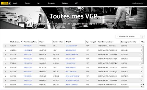 Page portail BM VGP