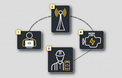 Jak działa aplikacja Remote Flash?